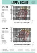 APFc 1 - KONZ - Ventilatoren - Page 2