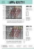 APFc 1 - KONZ - Ventilatoren - Page 3