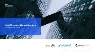 Liquid Domains Market Overview 3rd Quarter 2016