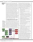 CONTENTS Subscribe - Page 6