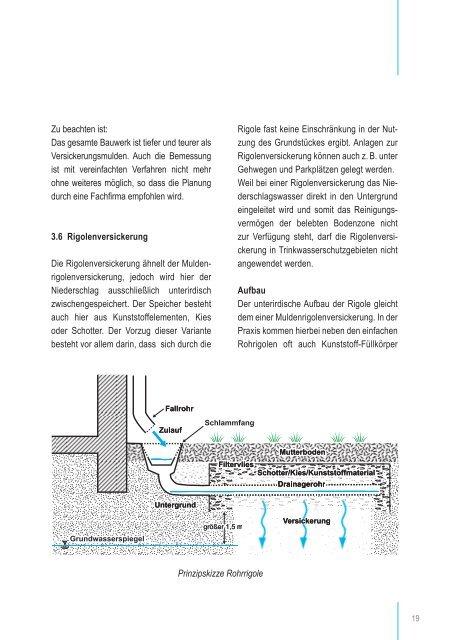 Super 18 Grundwasserspiegel ser ZH54
