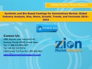 Synthetic and Bio-Based Coatings for Automotives Market, 2016 - 2024