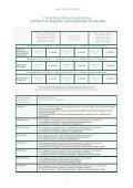 MasiWineExperience - Page 7