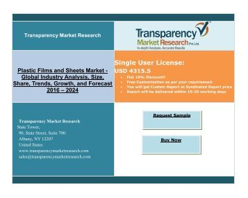 Plastic Films Sheets for Packaging and Non-Packaging Sector Market Growth Forecast 2016 – 2024