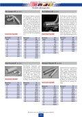 Verzeichnis: Rohre, Formteile und Kanäle - Felderer - Page 3