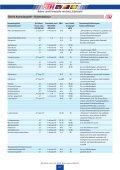 Verzeichnis: Rohre, Formteile und Kanäle - Felderer - Page 7