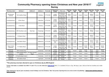 Community Pharmacy opening times Christmas and New year 2016/17 Surrey
