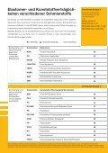 Elastomer- und kunststoff- verträgliche Schmierstoffe - bechem.de - Seite 2