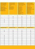 Elastomer- und kunststoff- verträgliche Schmierstoffe - bechem.de - Seite 3