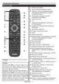Philips 3000 series Téléviseur LED ultra-plat Full HD - Mode d'emploi - SLK - Page 3