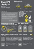 EY Global IPO Trends - Page 4