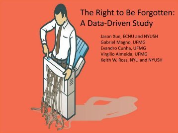 The Right to Be Forgotten A Data-Driven Study