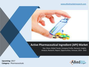 Active Pharmaceutical Ingredient (API) Market by Synthesis & Type