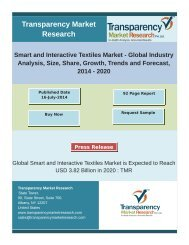 Smart and Interactive Textiles Market