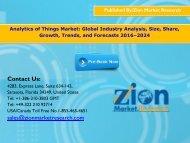 Analytics of Things Market, 2016 – 2024
