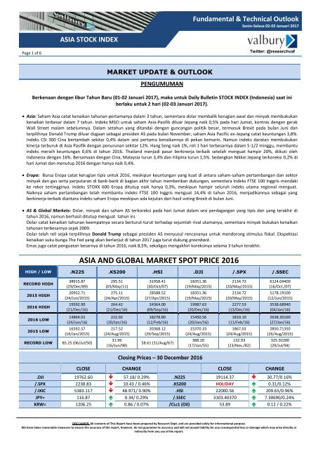 ASIA AND GLOBAL MARKET SPOT PRICE 2016