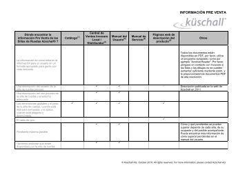 Información Pre Venta Küschall.pdf - Invacare