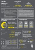 EY Global IPO Trends - Page 7