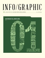 INFO/GRAPHIC