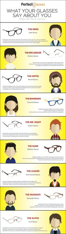 What Your Glasses Says About You!