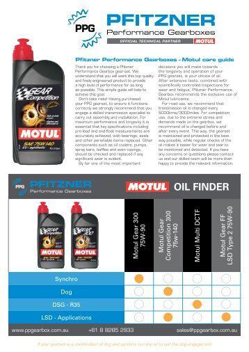 PPG GEAR SYSTEMS - MOTUL OIL FINDER