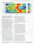 TCH Bank Conditions Index - Page 6