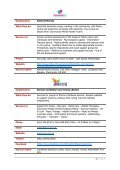 Manchester Carers Network – Guide to Providers - Page 4