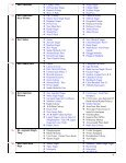 List of Councillor with Areas - Municipal Corporation Jalandhar - Page 6