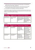 Consultation - Page 7