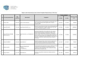 Kopia-Rejestr-umów-CPPC-w-2016_stan-na-24.11.2016