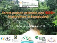 Forest carbon estimate and REDD+ implications in Bangladesh