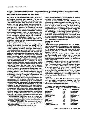 Enzyme ImmunoassayMethod for ... - Clinical Chemistry