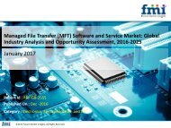 Managed File Transfer (MFT) Software and Service Market