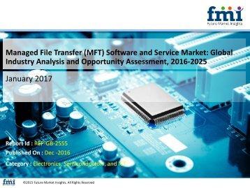 Managed File Transfer (MFT) Software and Service Market