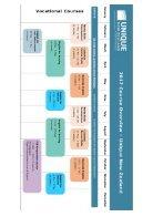 Vocational courses brochure_final - Page 3