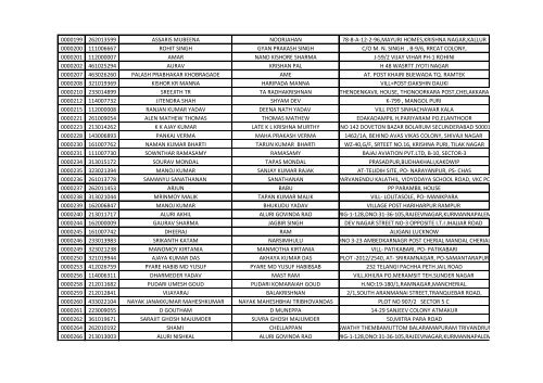 416_1_List-of-the-candidates-for-the-written-Test-for-the-Post-of-Aircraft-Technician-in-AIESL
