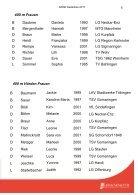 Kaderliste 2017 CI_Web - Page 5
