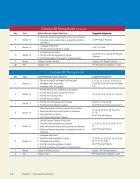 Sullivan Microsite DigiSample - Page 6