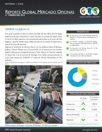 REPORTE GLOBAL MERCADO OFICINAS