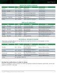 On-Site Meeting Schedule & Hotel Guide - Page 3