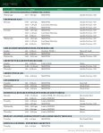 On-Site Meeting Schedule & Hotel Guide - Page 4