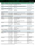 On-Site Meeting Schedule & Hotel Guide - Page 5