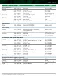 On-Site Meeting Schedule & Hotel Guide - Page 7