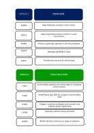 Facilitators Guide Cathy - Page 4