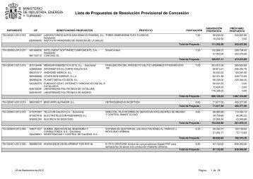 Lista de Propuestas de Resolución Provisional de Concesión