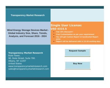 Wind Energy Storage Devices Market - Global Industry Size, 2016 - 2024