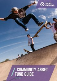 COMMUNITY ASSET FUND GUIDE