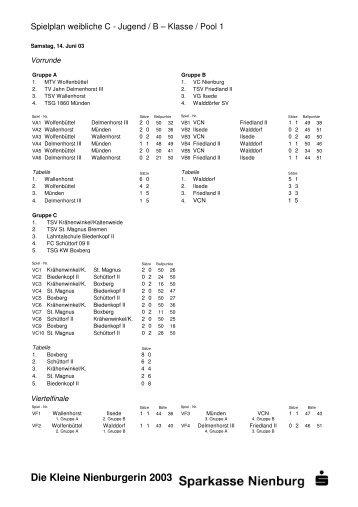 weibliche C - Jugend / B – Klasse / Pool 1 - Kleine Nienburgerin