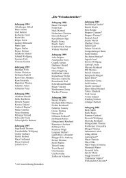 Namensliste aller Weinakademiker seit 1994