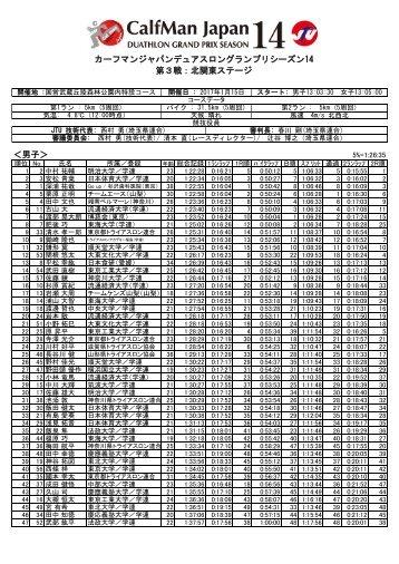第 3 戦  北 関 東 ステージ < 男 子 >